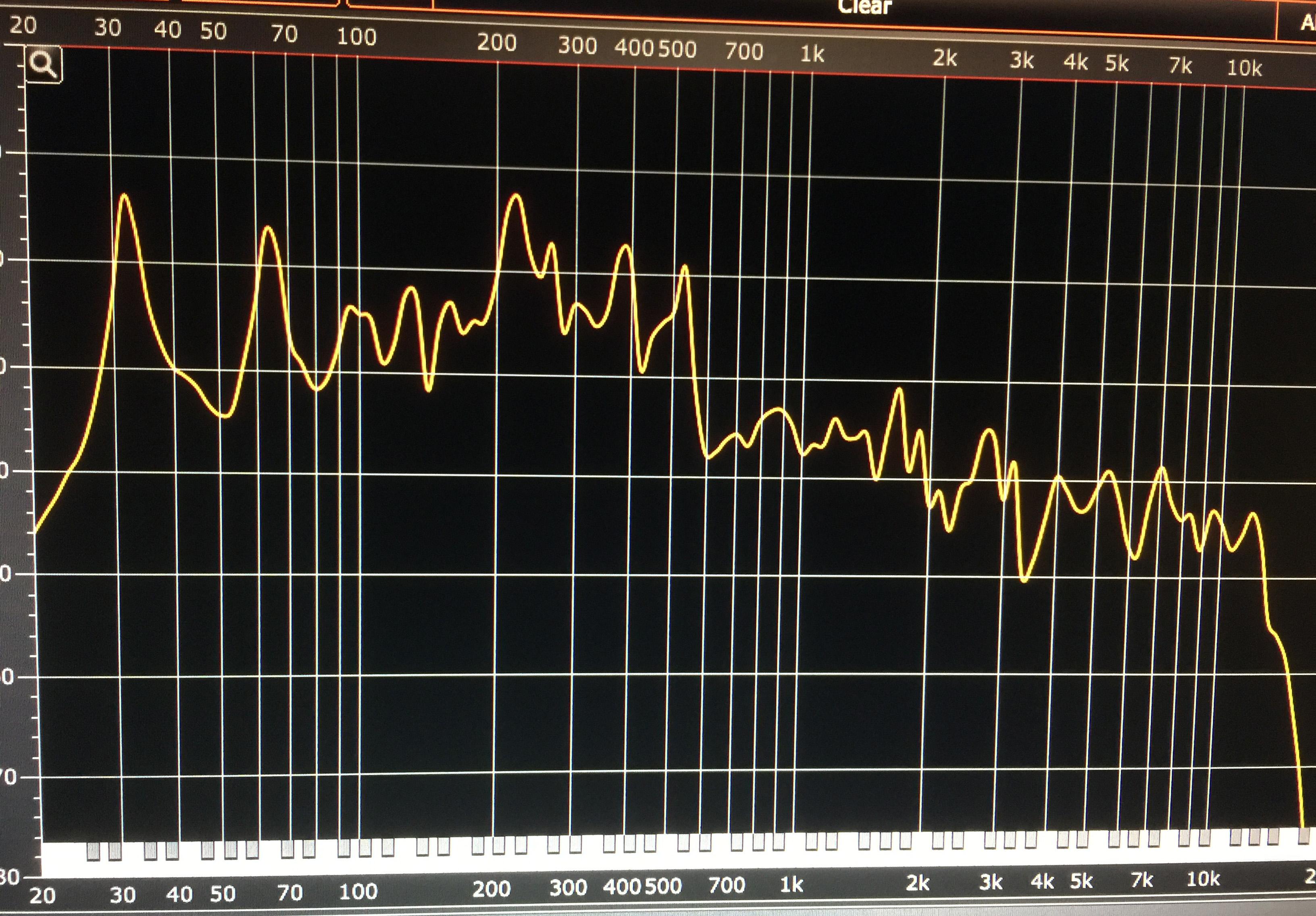 Die auf der CD verwendeten Frequenzen decken das gesamte Hörvermögen des menschlichen Ohres ab